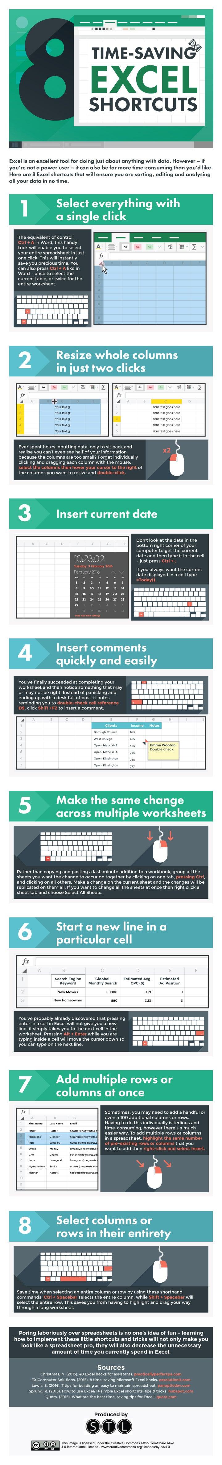 Eight Time-Saving Excel Shortcuts Worth Memorising