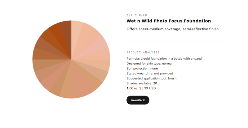 Pigment File Is A Giant Database That Helps You Find The Perfect Foundation