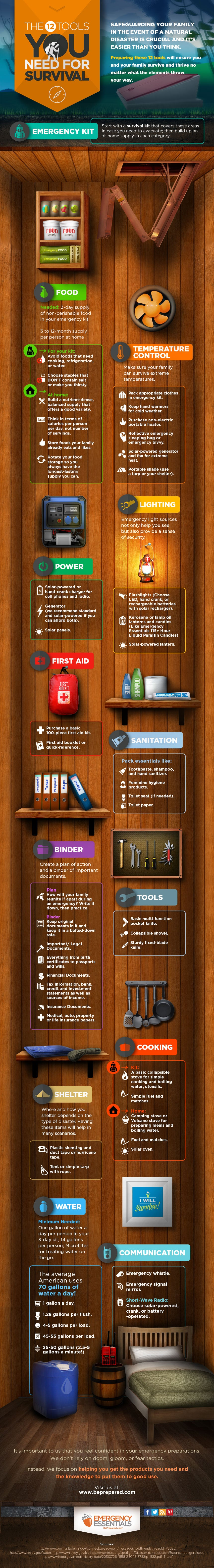 The 12 Types of Tools You Need for Survival, in One Graphic