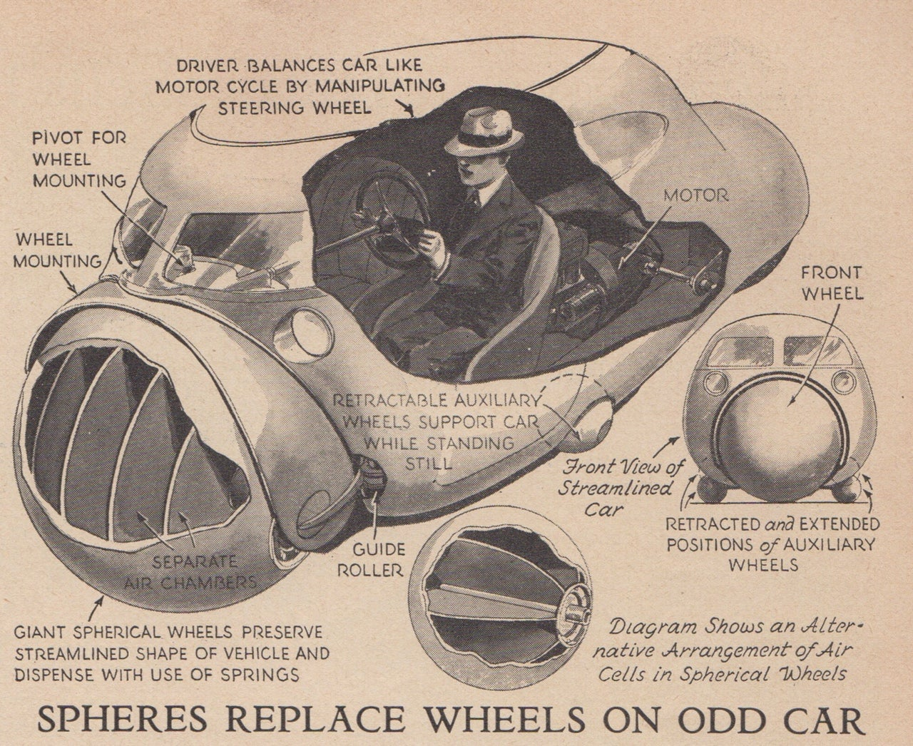 This 1935 Car Of The Future Had Huge Spheres Instead Of Wheels