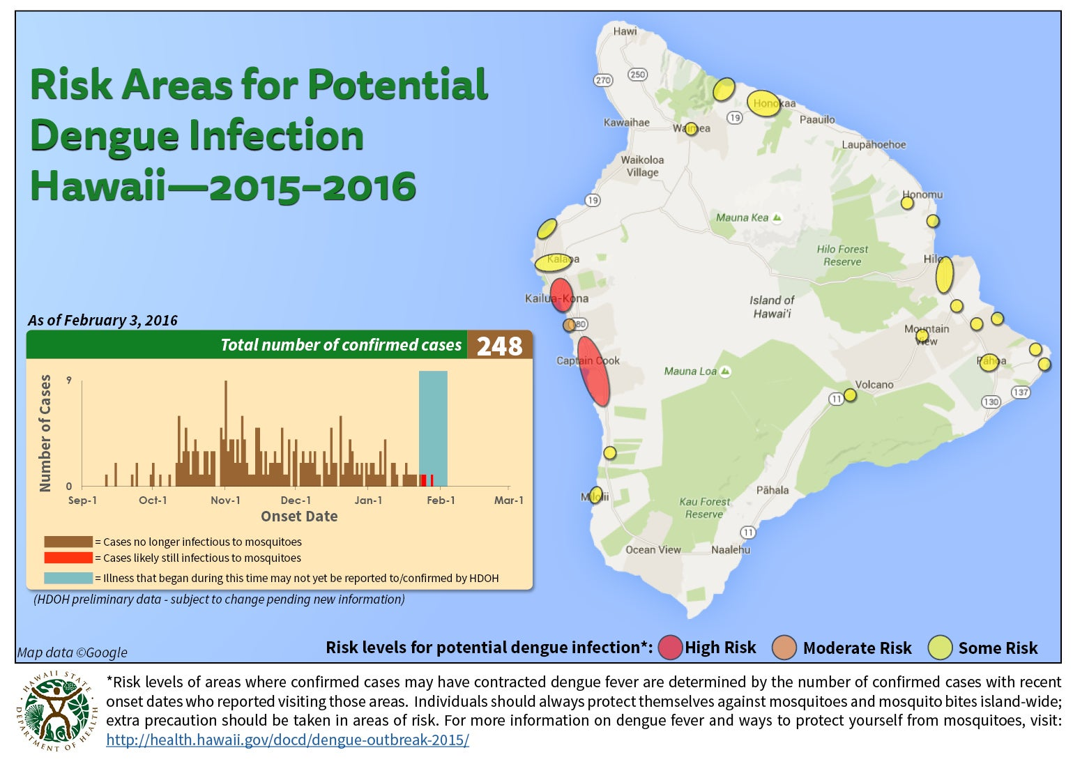 Dengue Outbreak Prompts State of Emergency on Hawaii's Big Island