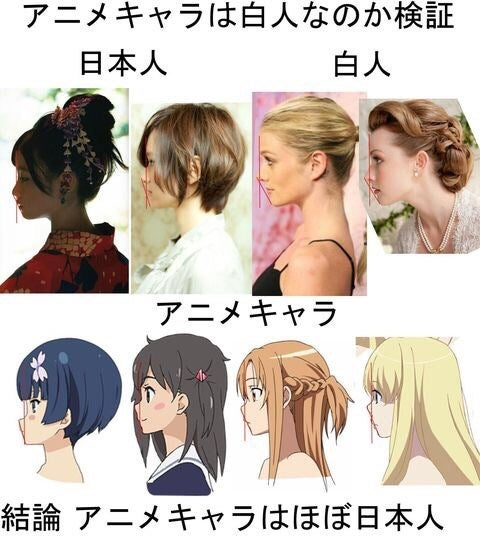 Anime Characters Don T Look Asian : The debate over whether anime style characters look