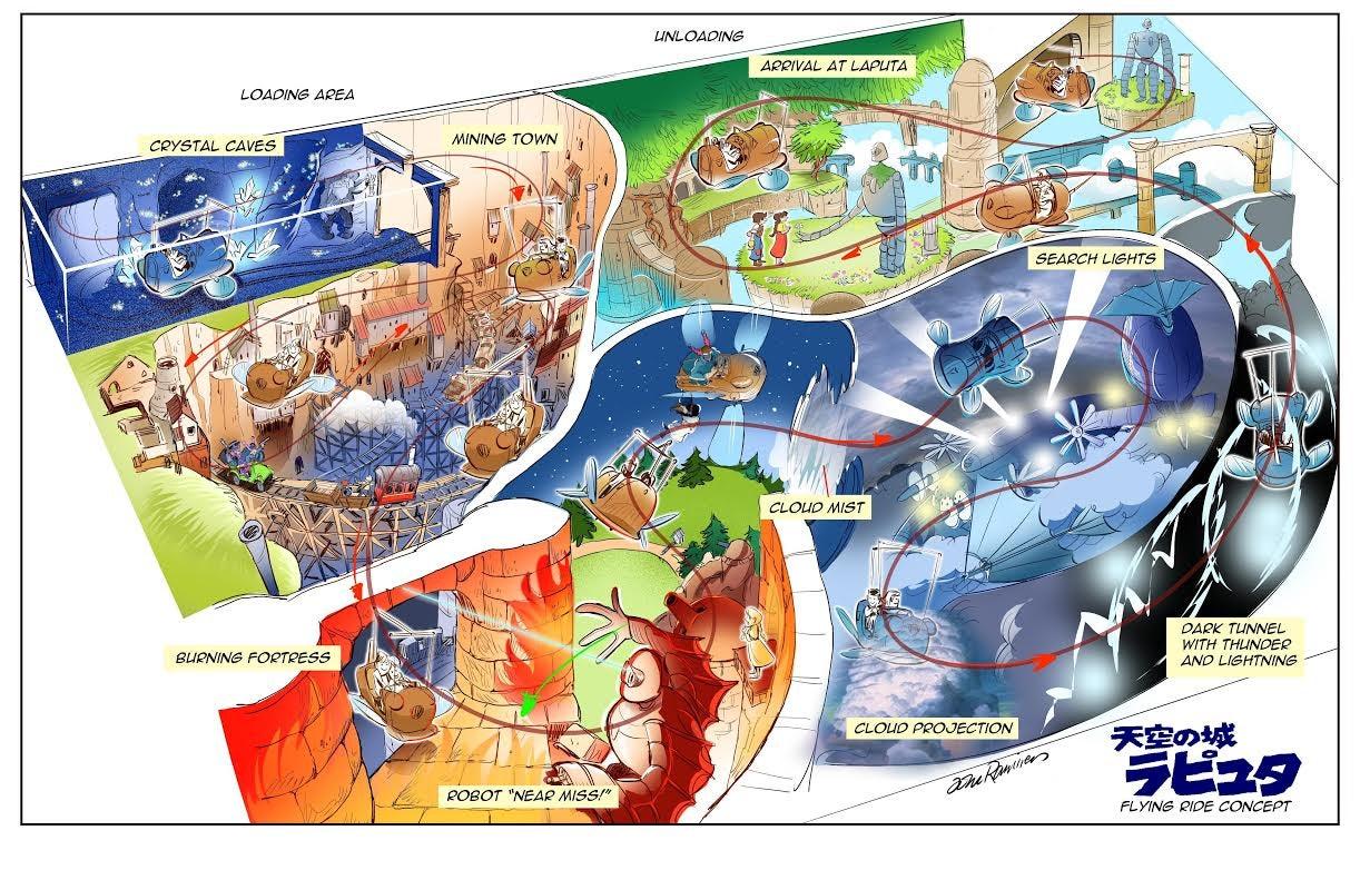 Disney Theme Park Designer Imagines A Castle In The Sky Ride