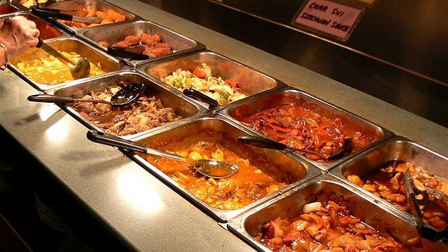 How the Pricing of All You Can Eat Buffets Can Affect Your Mind
