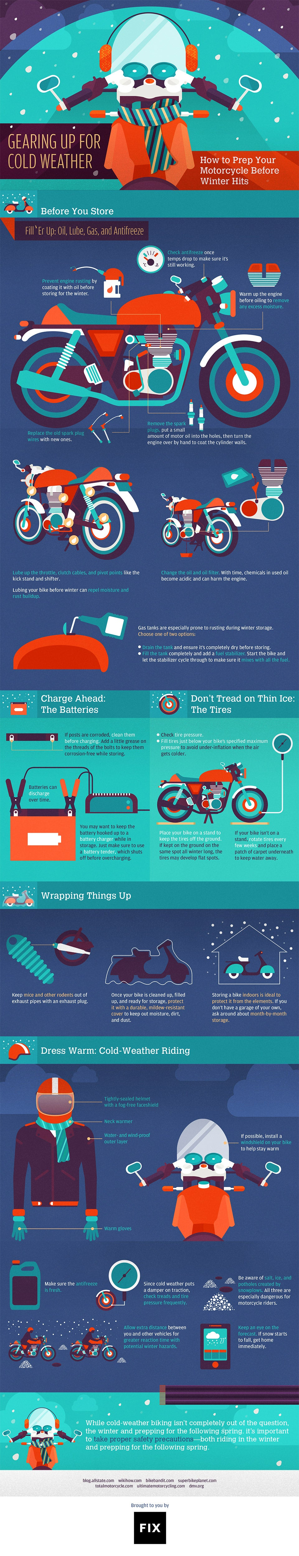 Prepare Your Motorcycle for Winter with Help from This Graphic