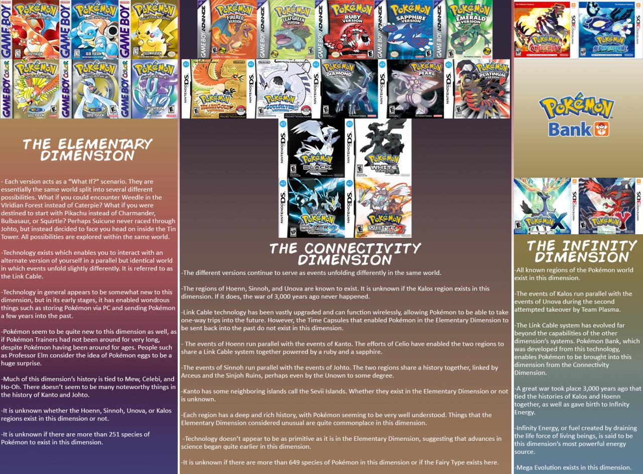 You Need Quantum Physics To Explain Pokémon's Timeline