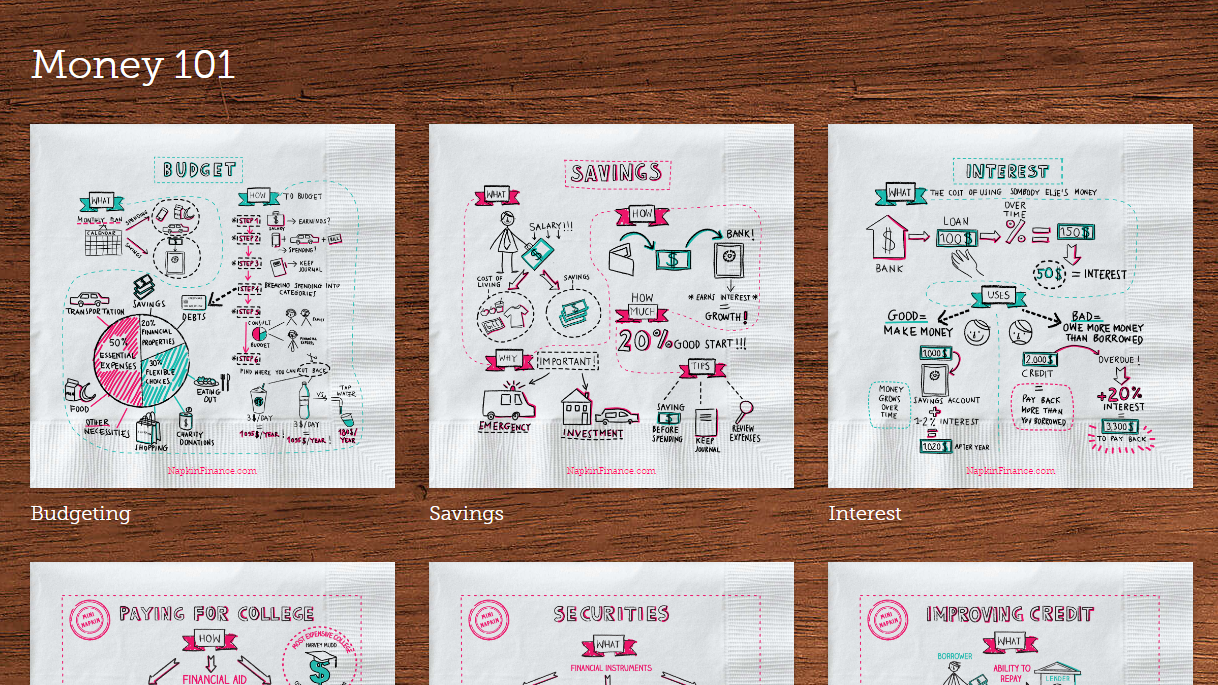 Napkin Finance Fits Basic Financial Advice In The Space Of A Napkin