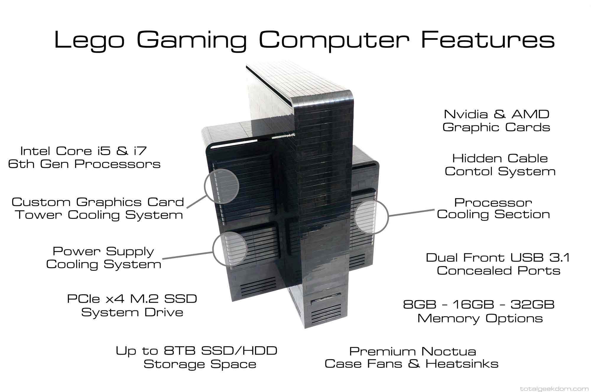 LEGO Gaming PC Runs Much Cooler Than It Looks