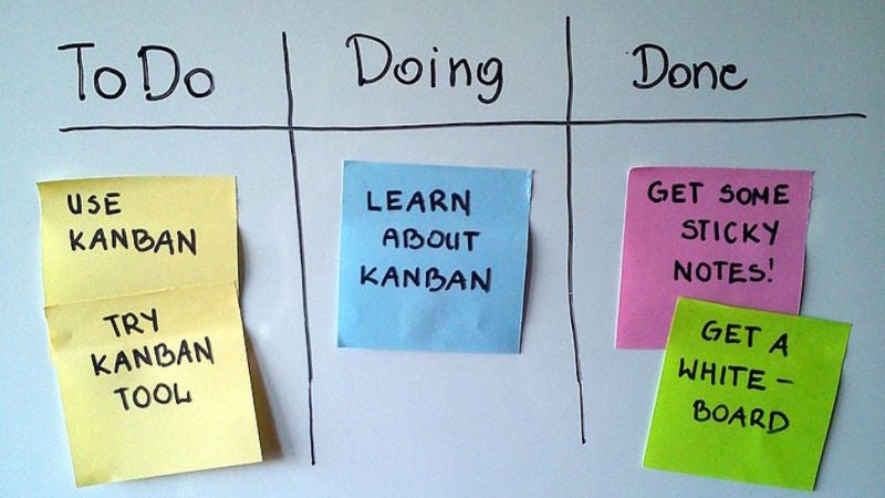 Use A Kanban To Delegate And Track Family Chores