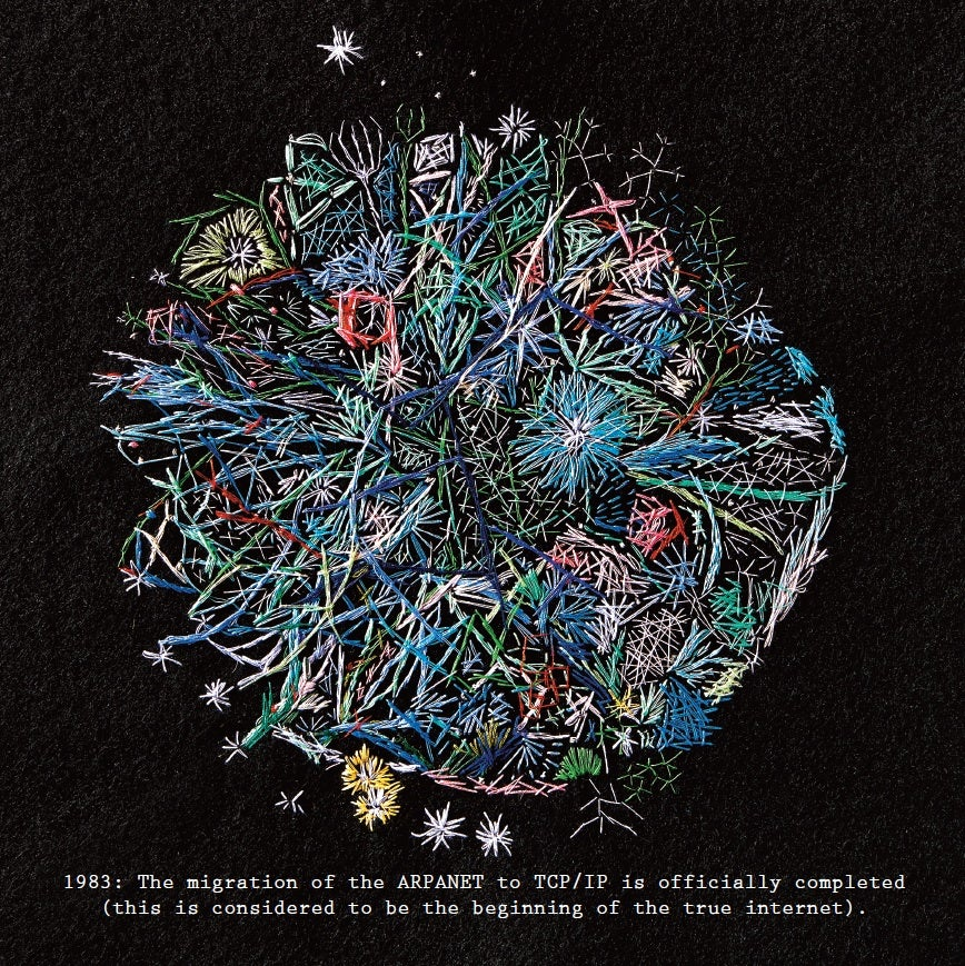 Someone Embroidered a Map of ARPANET, the Infant Internet
