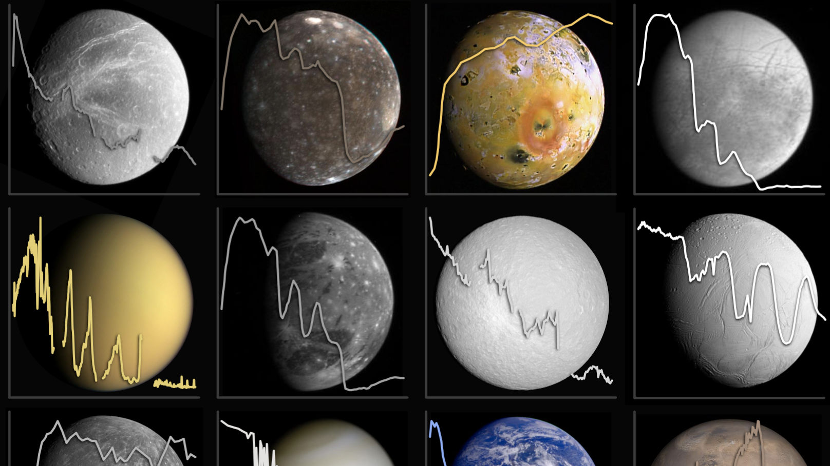 This Solar System Catalogue Could Be Key To Finding An Earth-Like Exoplanet