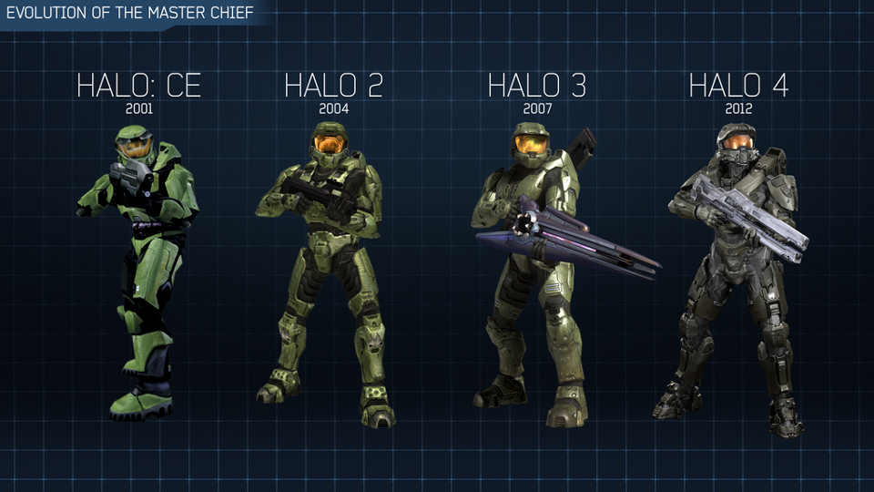 Destiny Tower Bears An Uncanny Resemblance To Halo's Master Chief