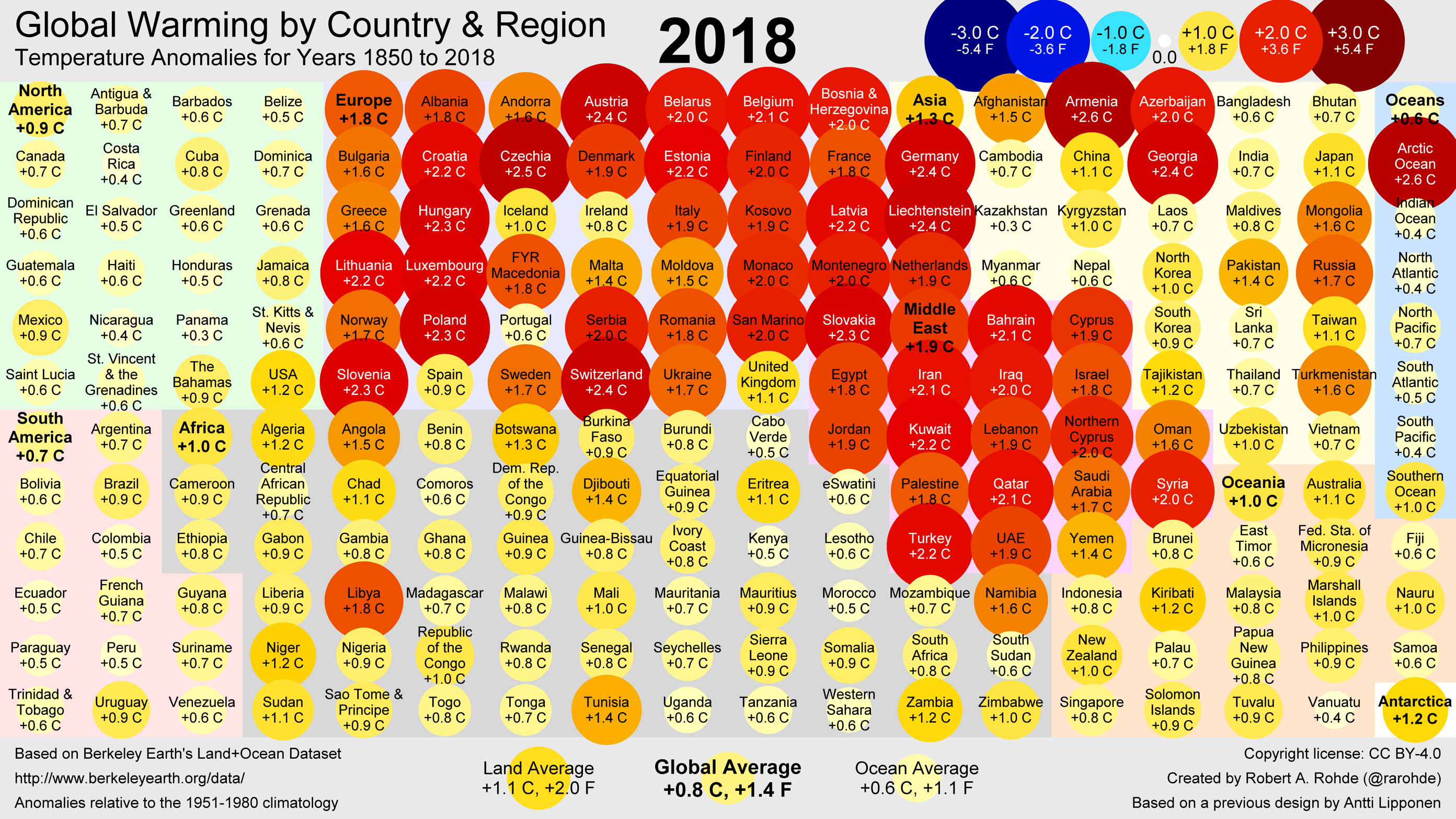 Last Year Was A Hot One, And 2019 Will Be Hotter