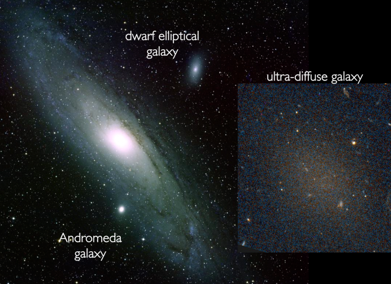 This Newly-Discovered Class of Galaxies Shouldn't Exist
