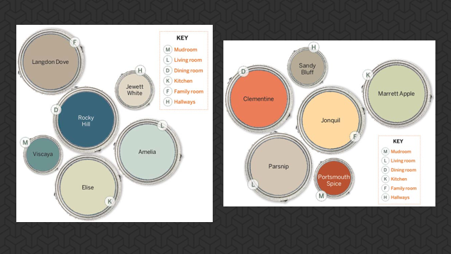 Pick a Paint Palette to Tie Together All Your Rooms