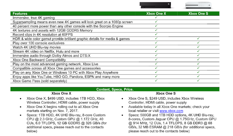 Xbox One X Is Impressive, But Doesn\'t Seem Essential   Kotaku Australia