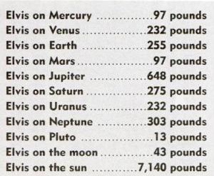 Weight On Other Planets Chart - Pics about space
