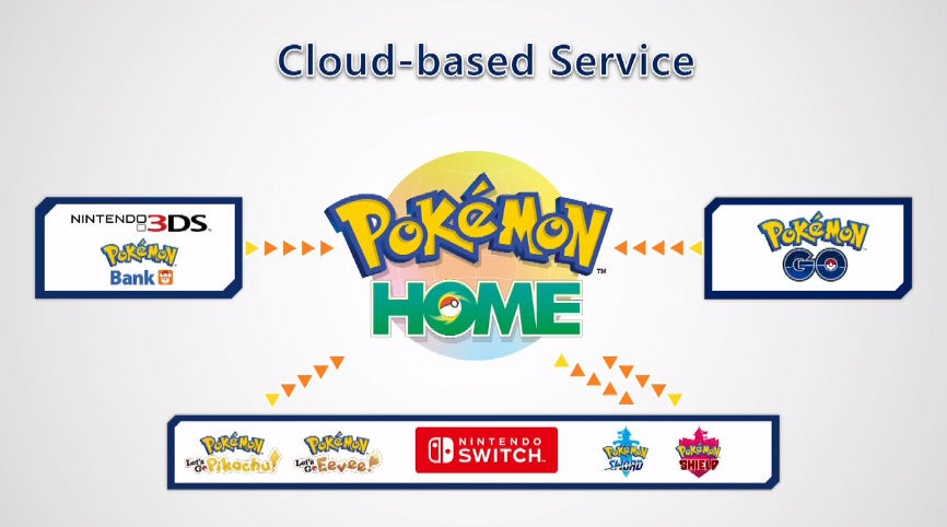 Pokémon: Conoce todo lo anunciado en la conferencia de prensa. 1