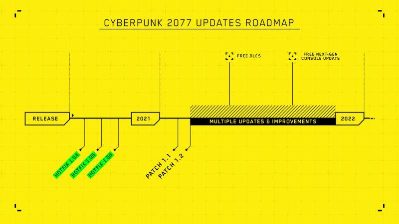 """A CD Projekt Red pede desculpas pelos bugs do Cyberpunk 2077 e diz que está evitando problemas em """"Todos os projetos futuros"""" 1"""
