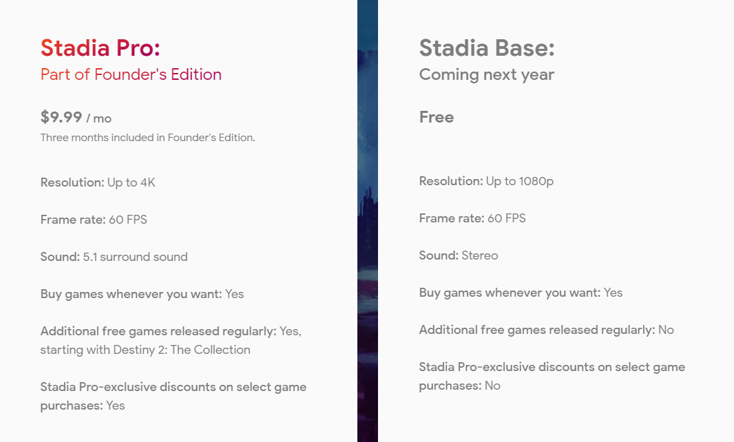 All the News and Key Details From Google Stadia Chief's AMA   Kotaku UK