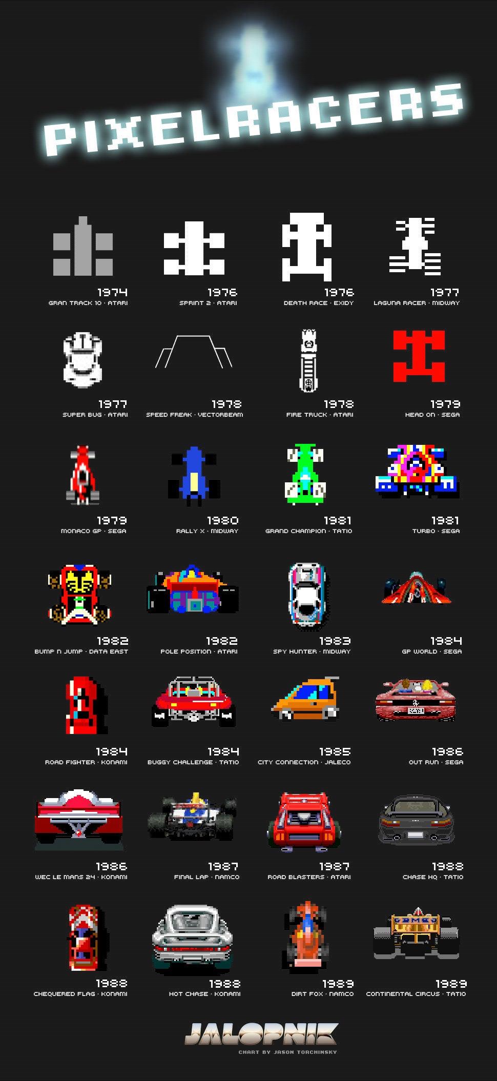 928 on video game poster - Rennlist - Porsche Discussion Forums