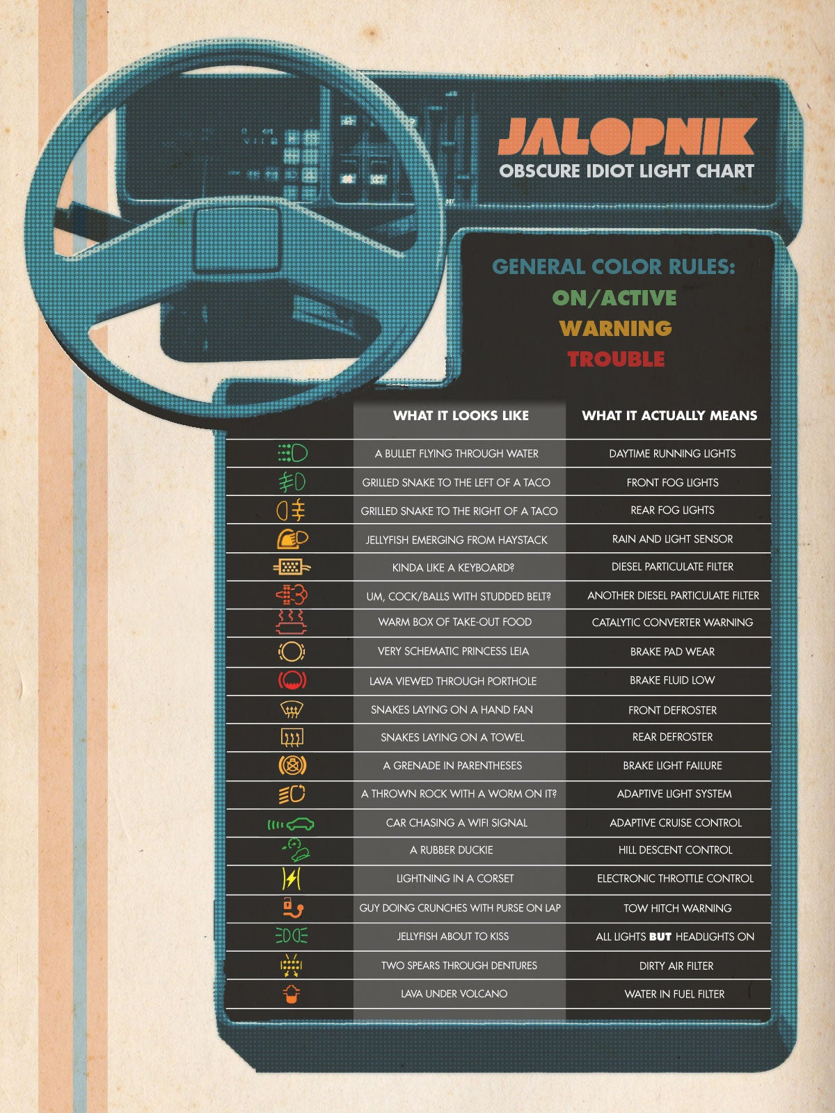 Here S Your Handy Guide To The Most Confusing Warning Lights